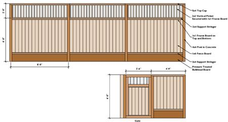 Privacy Fence Blueprints